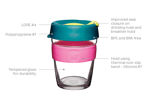 keepcup-brew-components