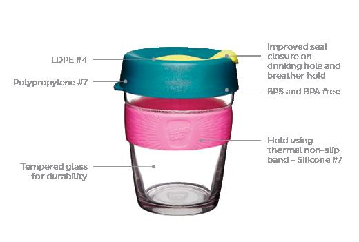 keepcup-brew-components